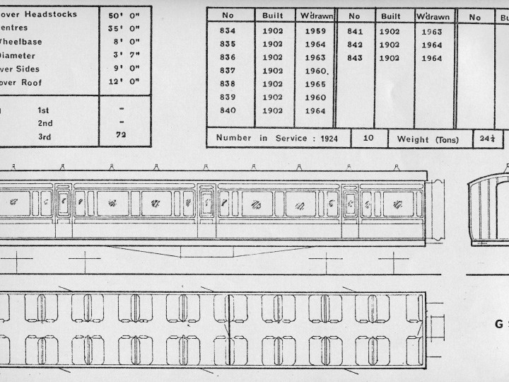 Plan of the carriage class. (Page 43, GS&WR Carriage Diagrams, Richards & Pender, 1976)